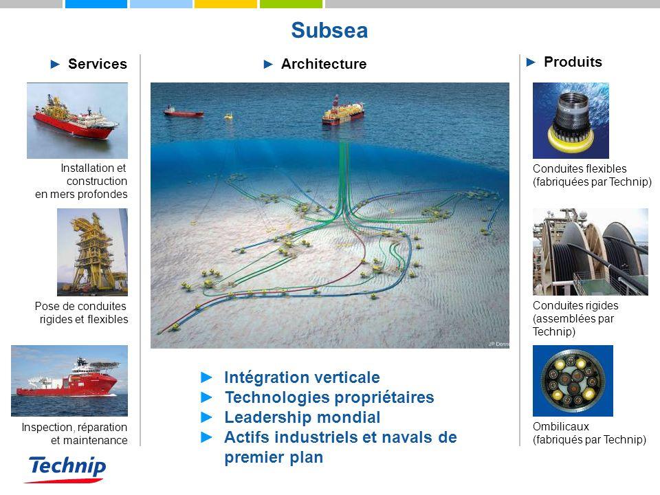 Subsea Produits Conduites flexibles (fabriquées par Technip) Ombilicaux (fabriqués par Technip) Conduites rigides (assemblées par Technip) Services In