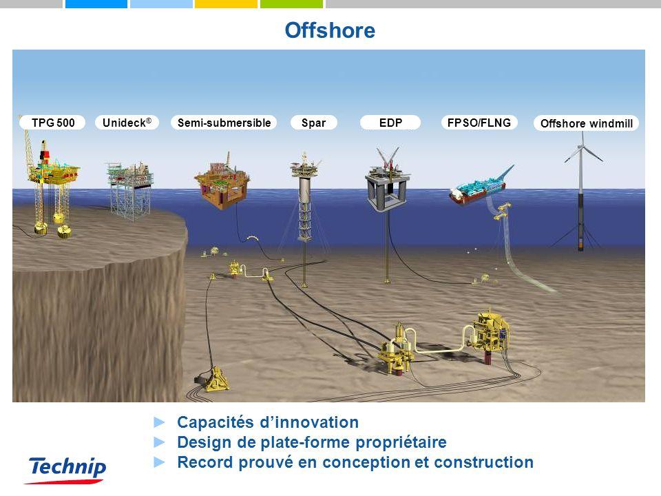 Offshore Capacités dinnovation Design de plate-forme propriétaire Record prouvé en conception et construction TPG 500 Unideck ® Semi-submersibleSparED