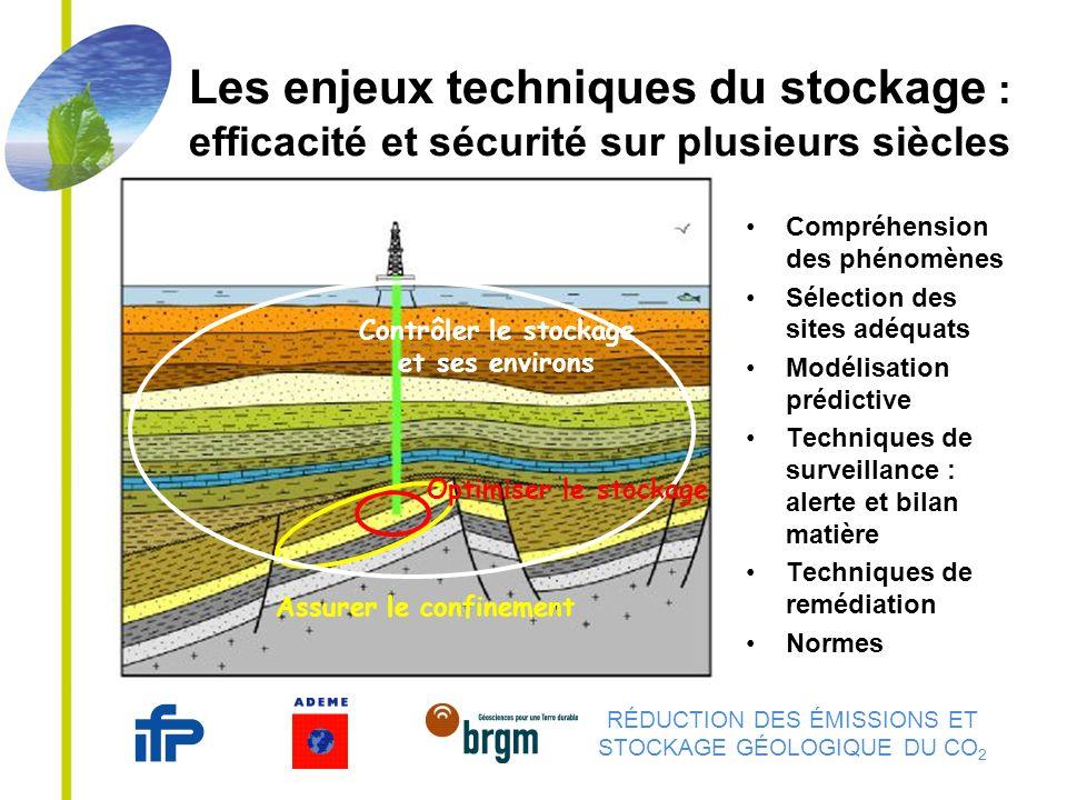 RÉDUCTION DES ÉMISSIONS ET STOCKAGE GÉOLOGIQUE DU CO 2 Les enjeux techniques du stockage : efficacité et sécurité sur plusieurs siècles Optimiser le s