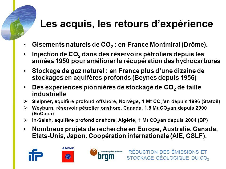 RÉDUCTION DES ÉMISSIONS ET STOCKAGE GÉOLOGIQUE DU CO 2 Les acquis, les retours dexpérience Gisements naturels de CO 2 : en France Montmiral (Drôme). I
