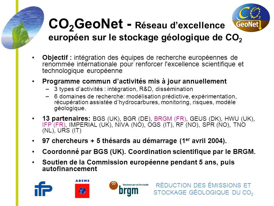 RÉDUCTION DES ÉMISSIONS ET STOCKAGE GÉOLOGIQUE DU CO 2 CO 2 GeoNet - Réseau dexcellence européen sur le stockage géologique de CO 2 Objectif : intégra