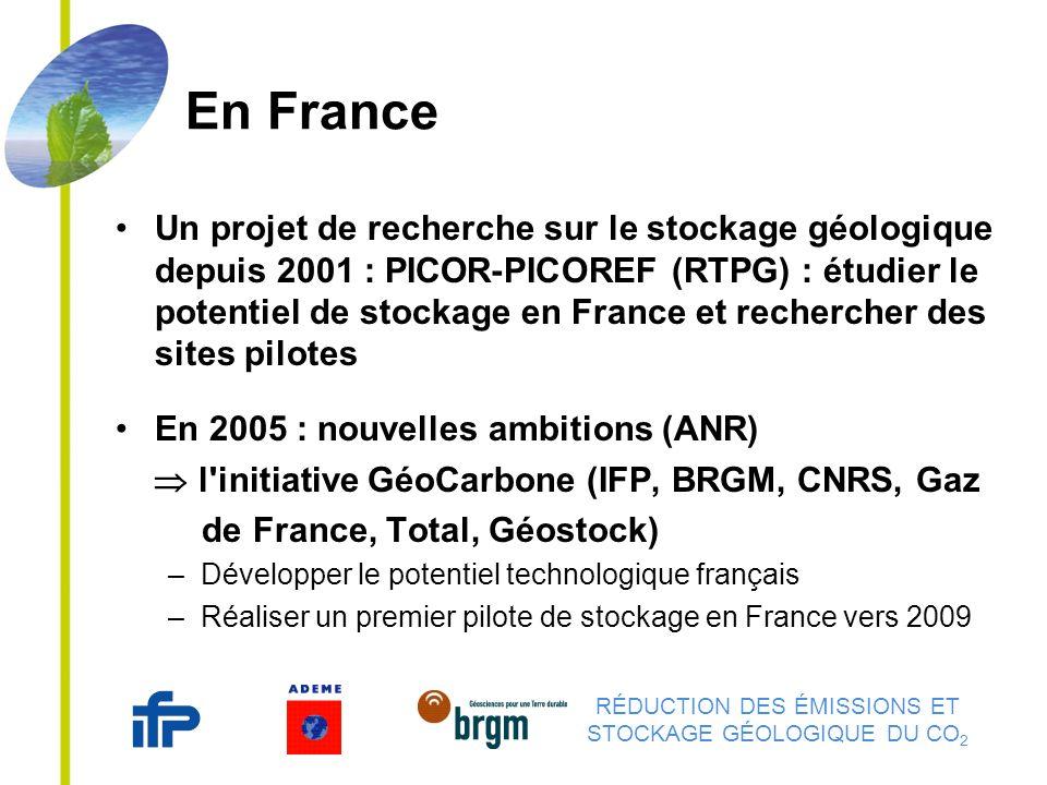 RÉDUCTION DES ÉMISSIONS ET STOCKAGE GÉOLOGIQUE DU CO 2 En France Un projet de recherche sur le stockage géologique depuis 2001 : PICOR-PICOREF (RTPG) : étudier le potentiel de stockage en France et rechercher des sites pilotes En 2005 : nouvelles ambitions (ANR) l initiative GéoCarbone (IFP, BRGM, CNRS, Gaz de France, Total, Géostock) –Développer le potentiel technologique français –Réaliser un premier pilote de stockage en France vers 2009