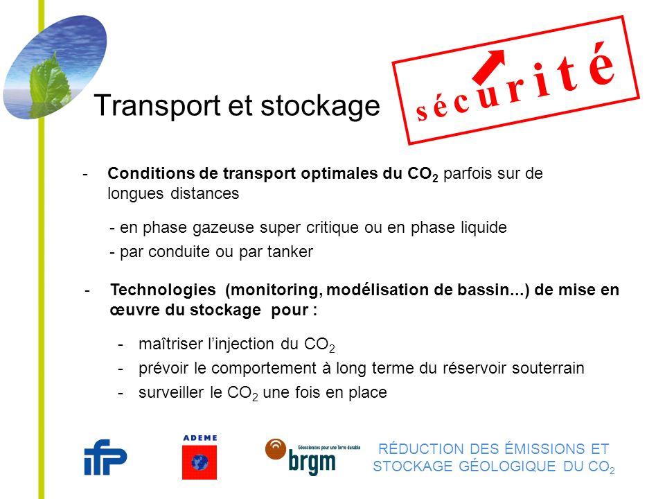 RÉDUCTION DES ÉMISSIONS ET STOCKAGE GÉOLOGIQUE DU CO 2 s é c u r i t é s é c u r i t é Transport et stockage -Conditions de transport optimales du CO