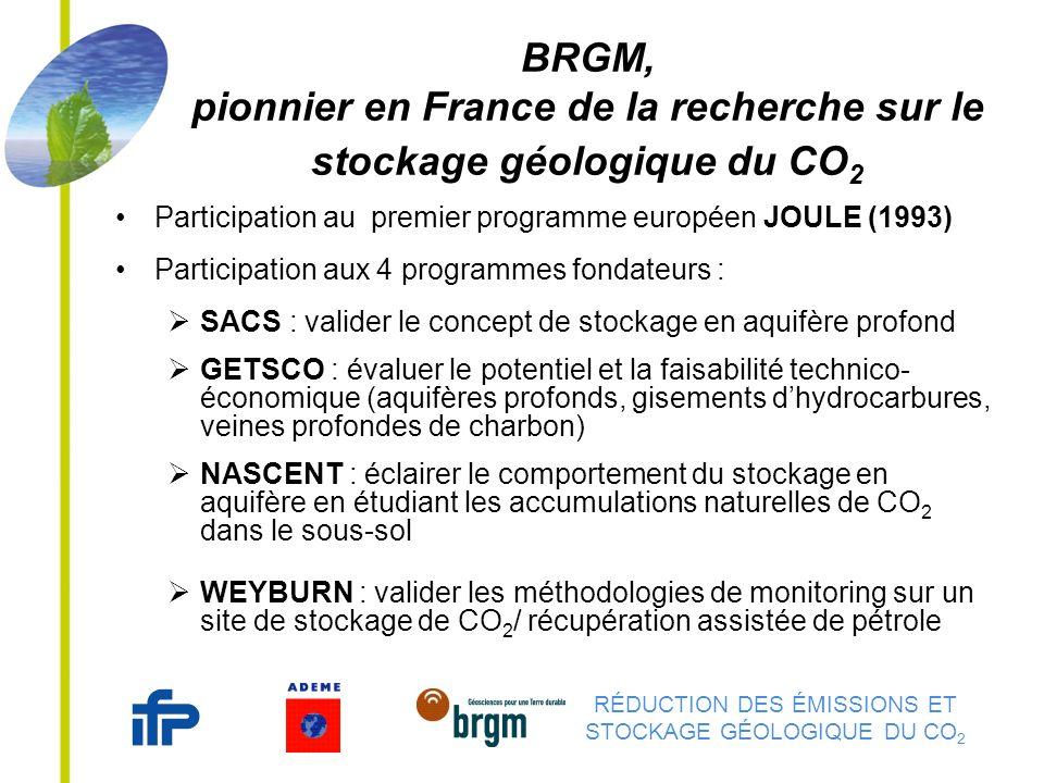 RÉDUCTION DES ÉMISSIONS ET STOCKAGE GÉOLOGIQUE DU CO 2 BRGM, pionnier en France de la recherche sur le stockage géologique du CO 2 Participation au pr