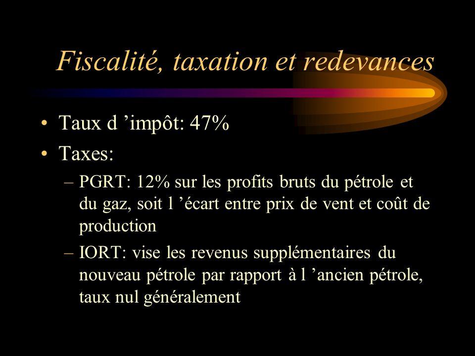 Fiscalité, taxation et redevances Taux d impôt: 47% Taxes: –PGRT: 12% sur les profits bruts du pétrole et du gaz, soit l écart entre prix de vent et c