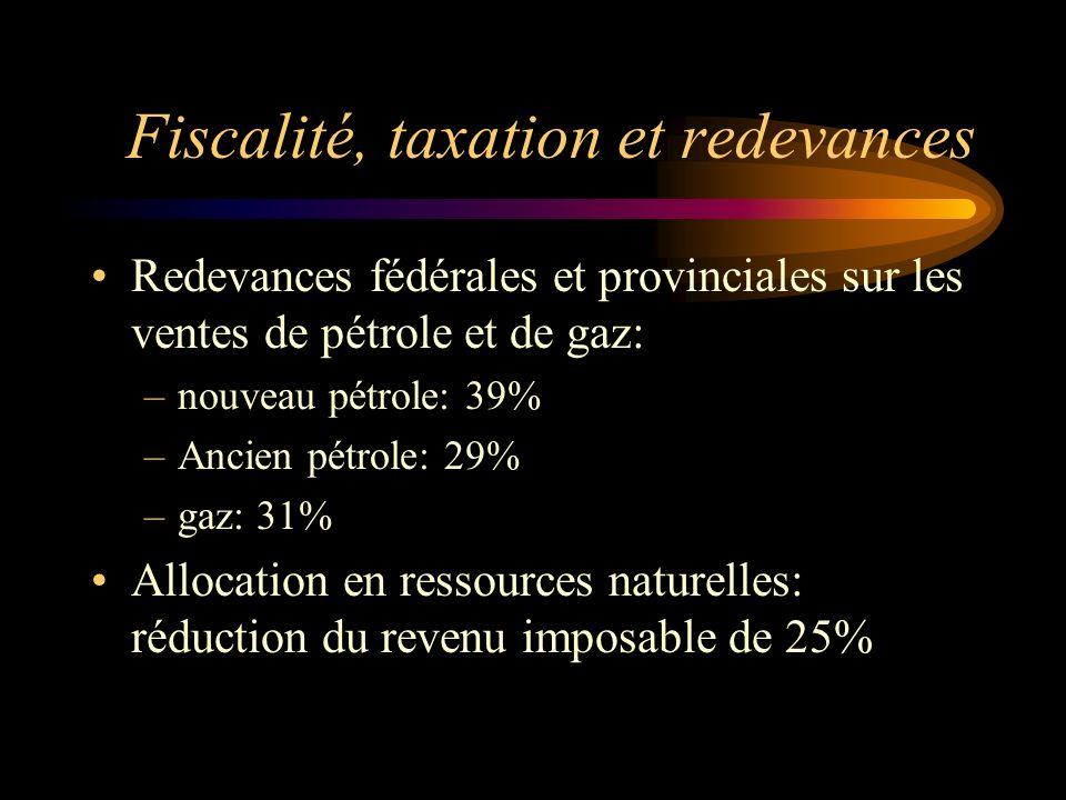 Fiscalité, taxation et redevances Redevances fédérales et provinciales sur les ventes de pétrole et de gaz: –nouveau pétrole: 39% –Ancien pétrole: 29%