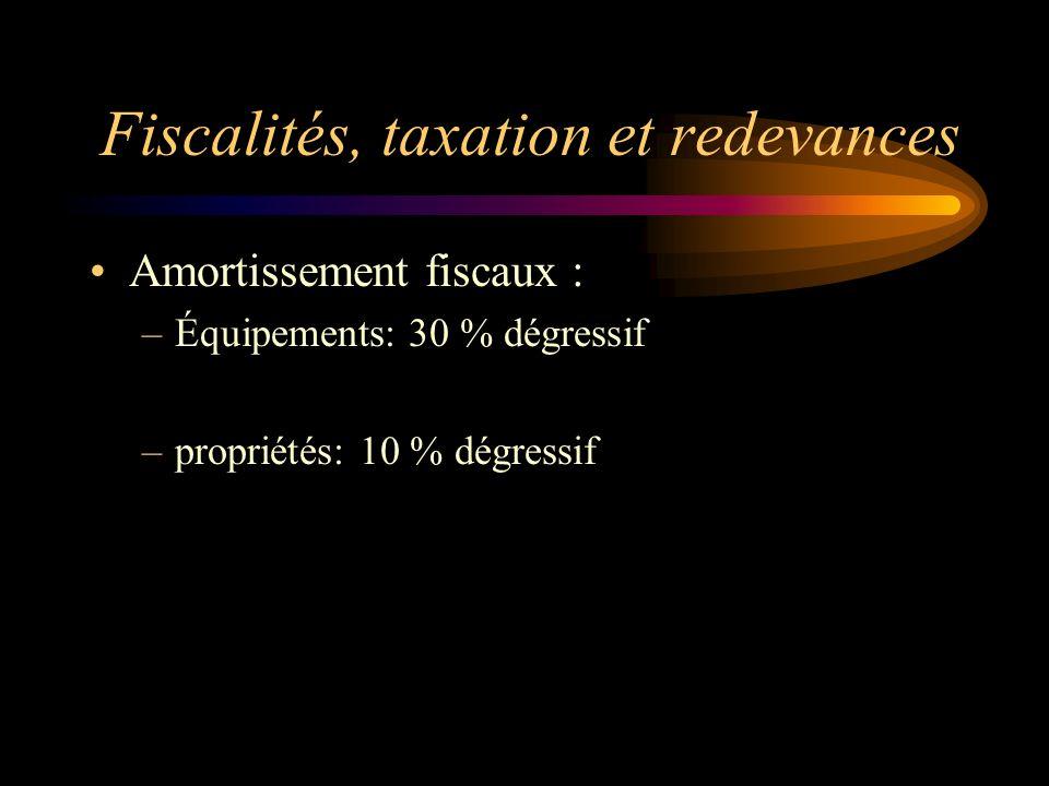 Fiscalités, taxation et redevances Amortissement fiscaux : –Équipements: 30 % dégressif –propriétés: 10 % dégressif