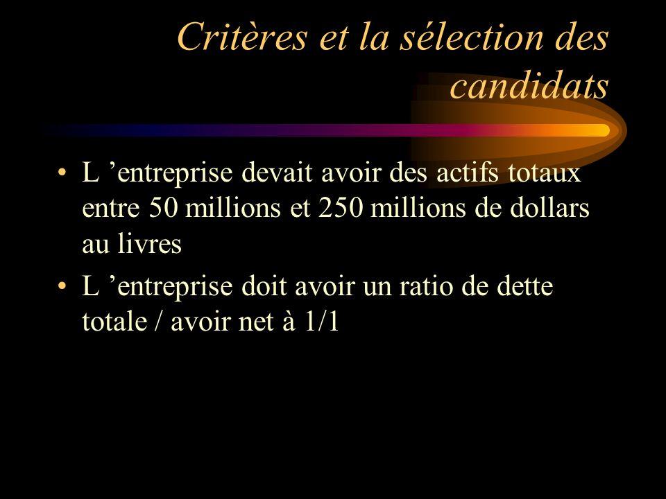 Critères et la sélection des candidats L entreprise devait avoir des actifs totaux entre 50 millions et 250 millions de dollars au livres L entreprise