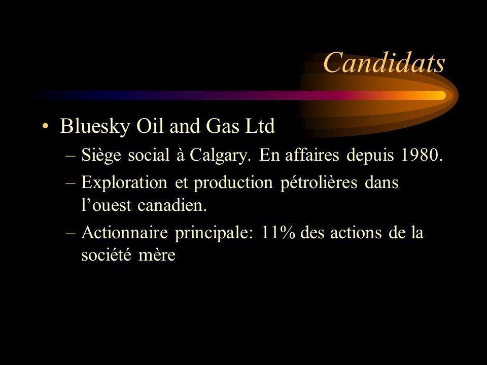 Candidats Bluesky Oil and Gas Ltd –Siège social à Calgary. En affaires depuis 1980. –Exploration et production pétrolières dans louest canadien. –Acti
