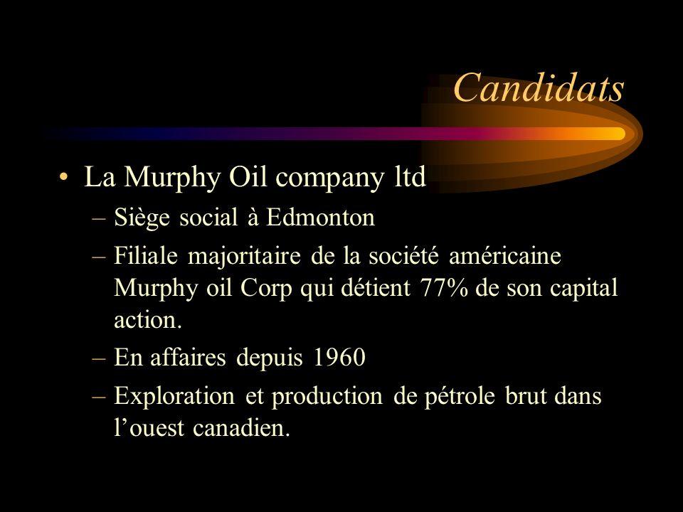 Candidats La Murphy Oil company ltd –Siège social à Edmonton –Filiale majoritaire de la société américaine Murphy oil Corp qui détient 77% de son capi