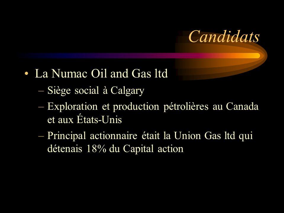 Candidats La Numac Oil and Gas ltd –Siège social à Calgary –Exploration et production pétrolières au Canada et aux États-Unis –Principal actionnaire é