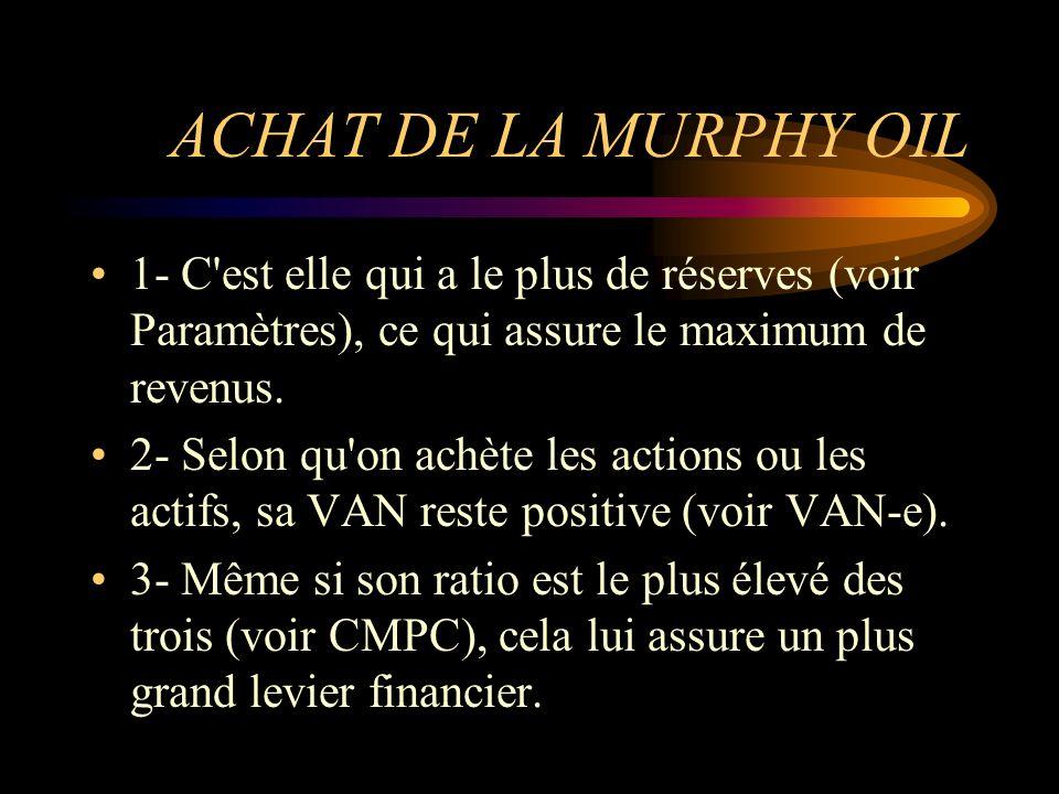 ACHAT DE LA MURPHY OIL 1- C'est elle qui a le plus de réserves (voir Paramètres), ce qui assure le maximum de revenus. 2- Selon qu'on achète les actio