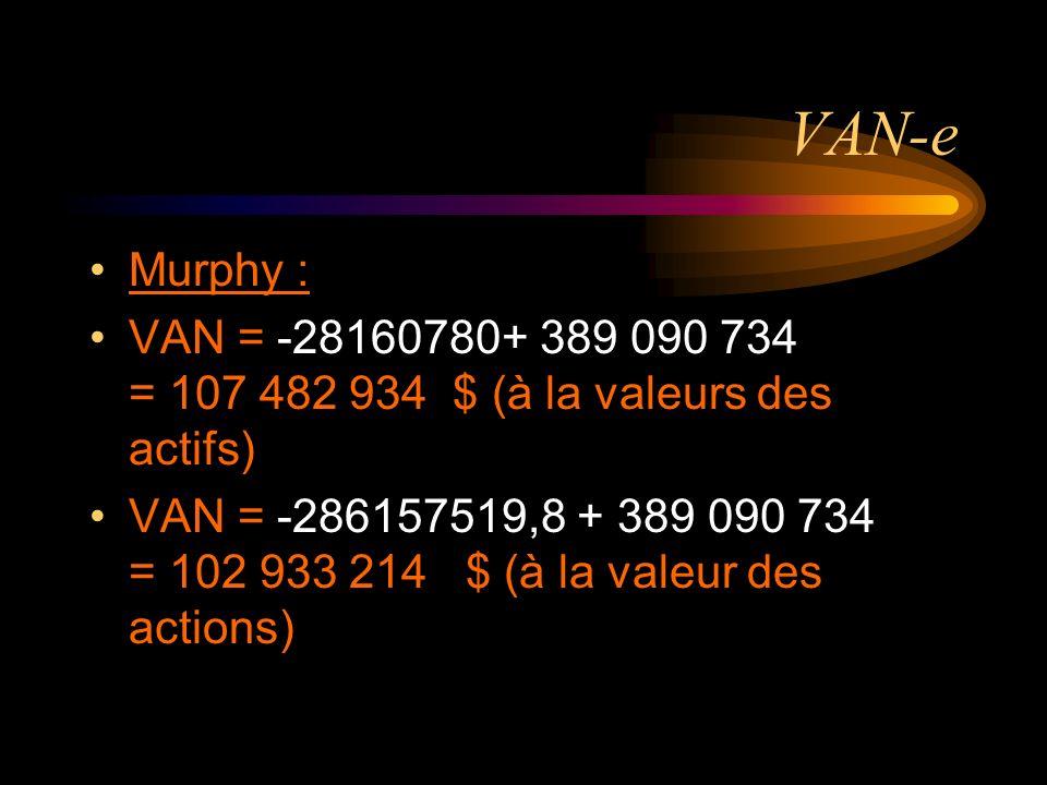 VAN-e Murphy : VAN = -28160780+ 389 090 734 = 107 482 934 $ (à la valeurs des actifs) VAN = -286157519,8 + 389 090 734 = 102 933 214 $ (à la valeur de