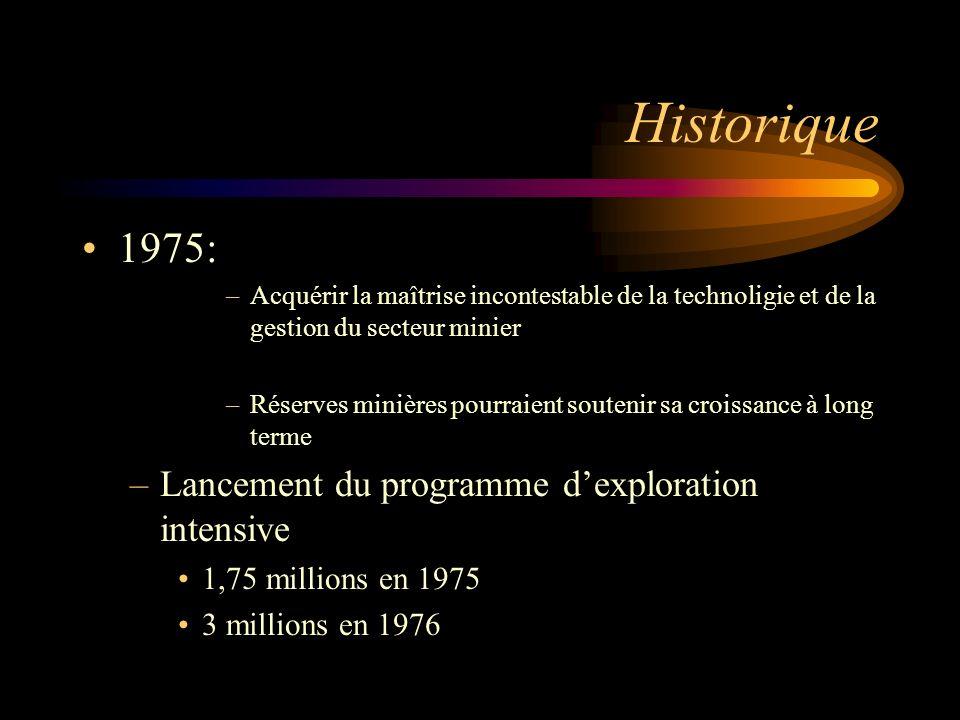 Historique 1975: –Acquérir la maîtrise incontestable de la technoligie et de la gestion du secteur minier –Réserves minières pourraient soutenir sa cr