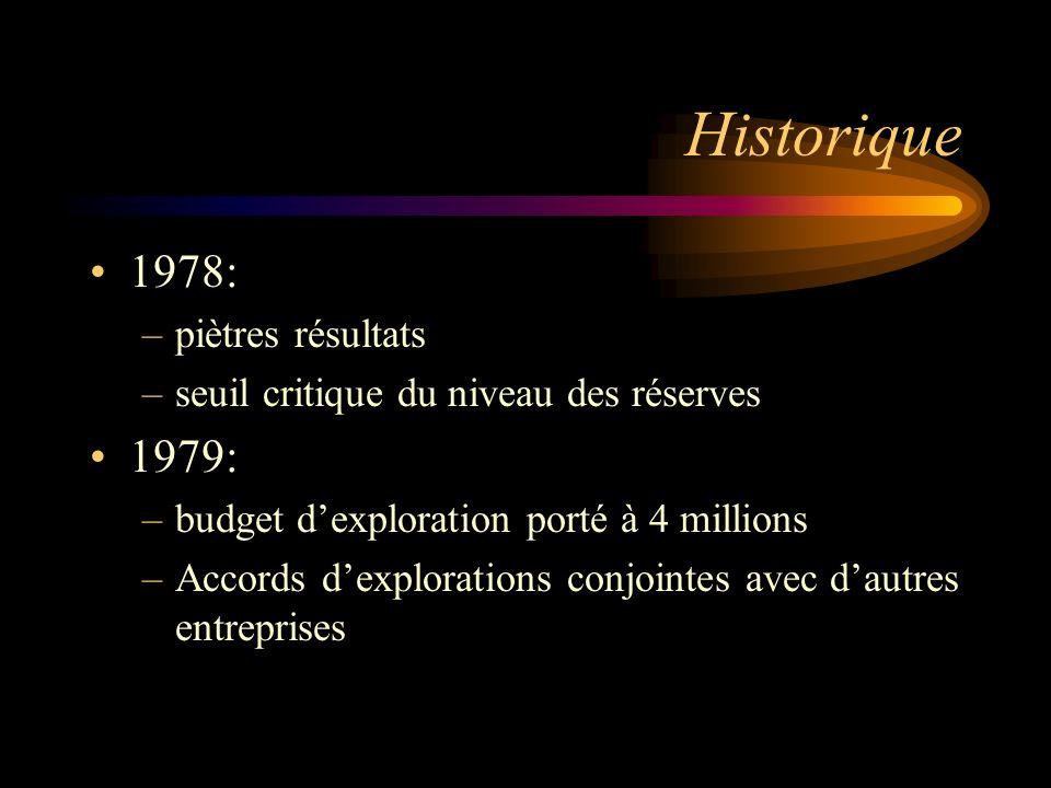 Historique 1978: –piètres résultats –seuil critique du niveau des réserves 1979: –budget dexploration porté à 4 millions –Accords dexplorations conjoi