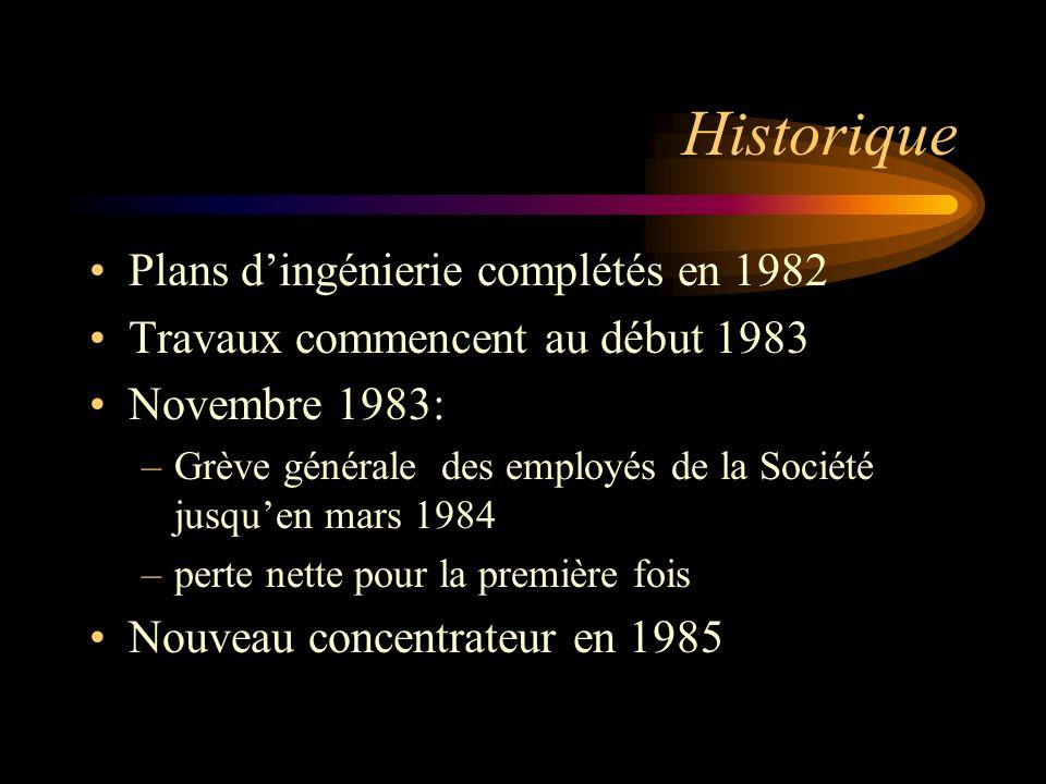 Historique Plans dingénierie complétés en 1982 Travaux commencent au début 1983 Novembre 1983: –Grève générale des employés de la Société jusquen mars
