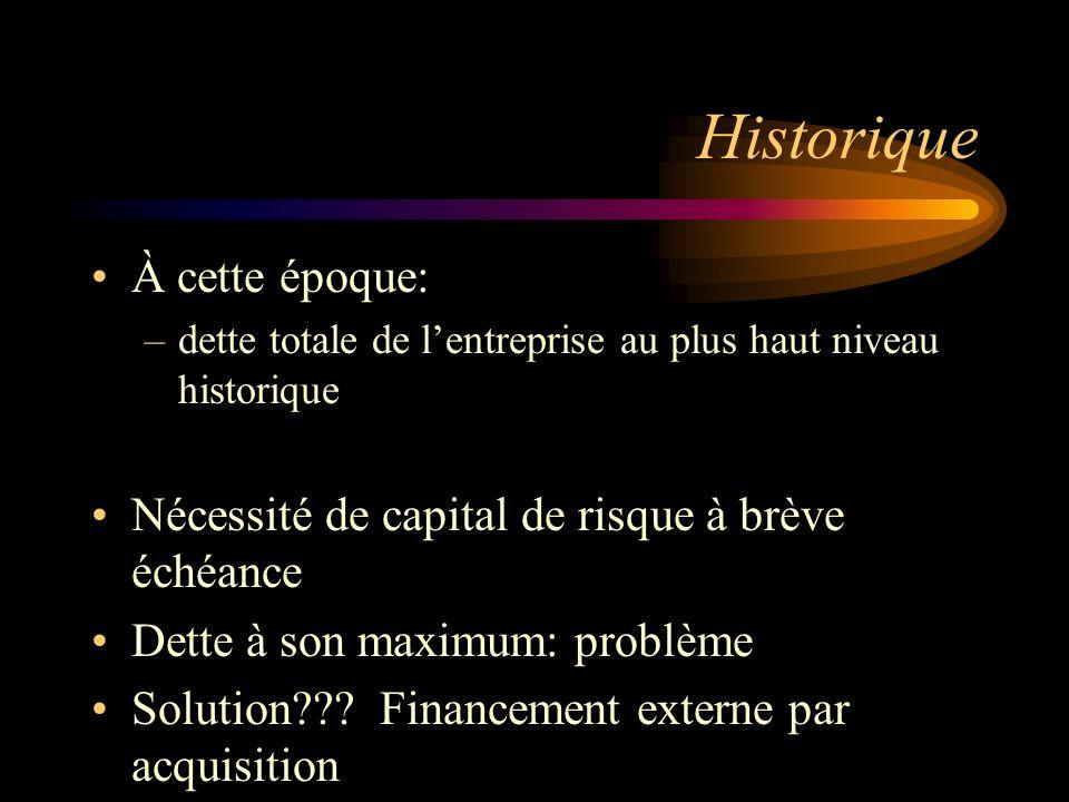Historique À cette époque: –dette totale de lentreprise au plus haut niveau historique Nécessité de capital de risque à brève échéance Dette à son max
