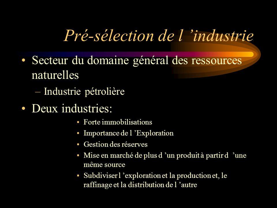 Pré-sélection de l industrie Secteur du domaine général des ressources naturelles –Industrie pétrolière Deux industries: Forte immobilisations Importa