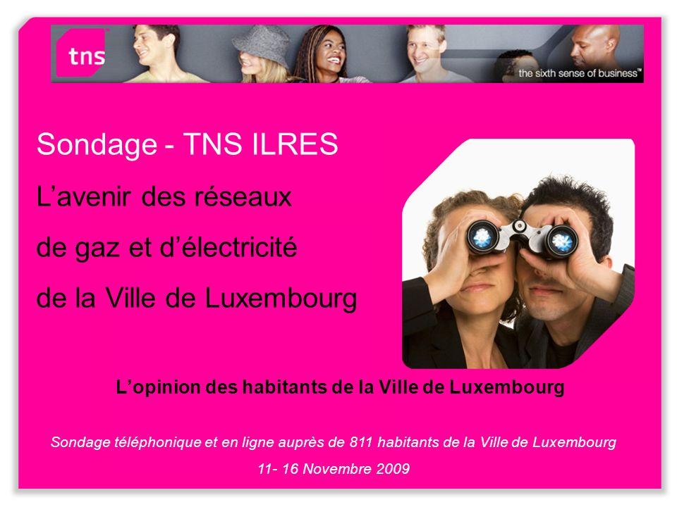 Sondage - TNS ILRES Lavenir des réseaux de gaz et délectricité de la Ville de Luxembourg Lopinion des habitants de la Ville de Luxembourg Sondage téléphonique et en ligne auprès de 811 habitants de la Ville de Luxembourg 11- 16 Novembre 2009