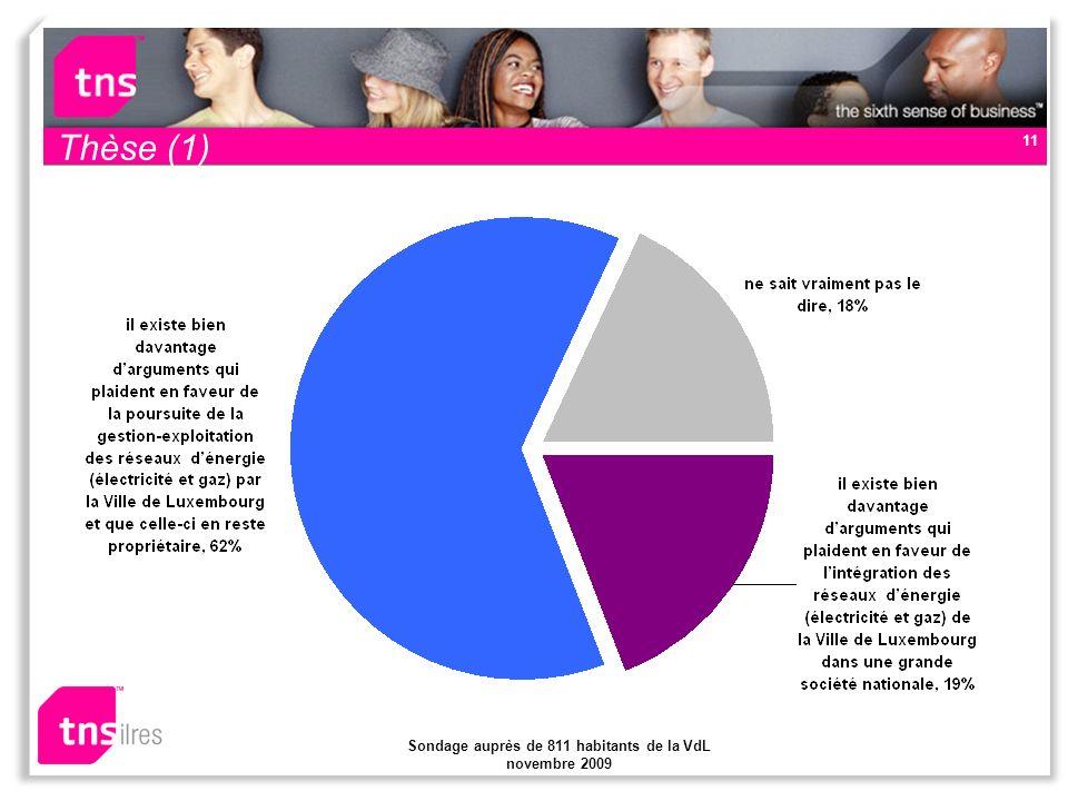 Sondage auprès de 811 habitants de la VdL novembre 2009 11 Thèse (1)