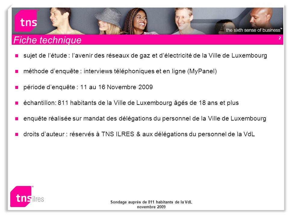 Sondage auprès de 811 habitants de la VdL novembre 2009 2 sujet de létude : lavenir des réseaux de gaz et délectricité de la Ville de Luxembourg méthode denquête : interviews téléphoniques et en ligne (MyPanel) période denquête : 11 au 16 Novembre 2009 échantillon: 811 habitants de la Ville de Luxembourg âgés de 18 ans et plus enquête réalisée sur mandat des délégations du personnel de la Ville de Luxembourg droits dauteur : réservés à TNS ILRES & aux délégations du personnel de la VdL Fiche technique
