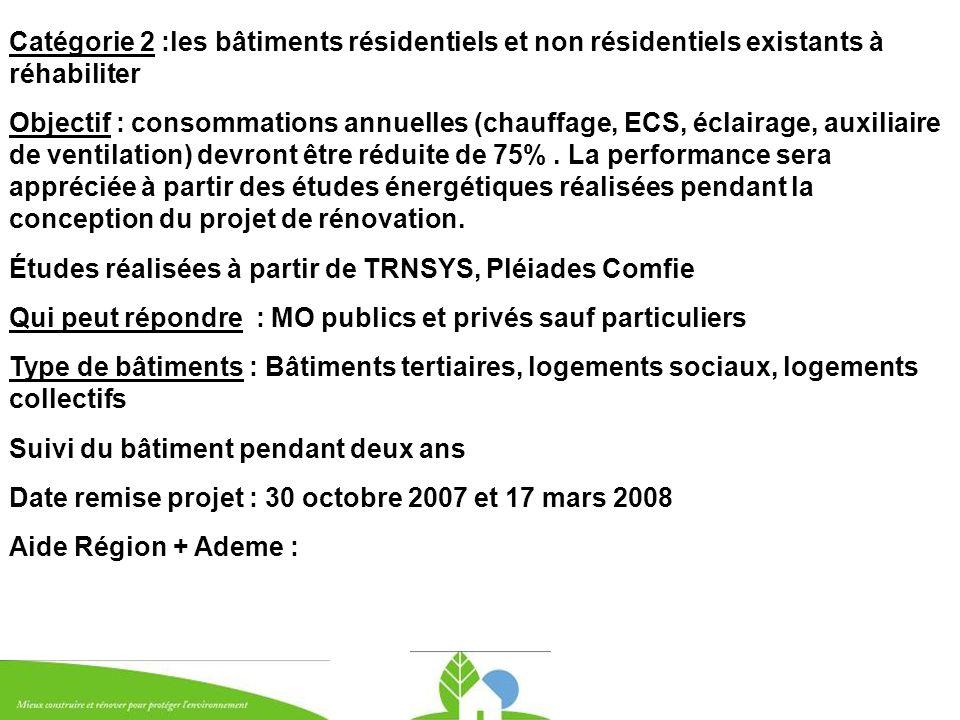 Catégorie 2 :les bâtiments résidentiels et non résidentiels existants à réhabiliter Objectif : consommations annuelles (chauffage, ECS, éclairage, aux