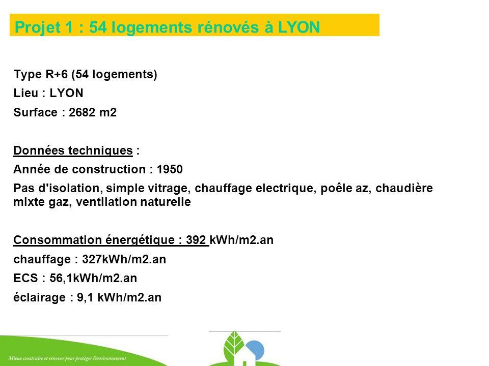 Type R+6 (54 logements) Lieu : LYON Surface : 2682 m2 Données techniques : Année de construction : 1950 Pas d'isolation, simple vitrage, chauffage ele
