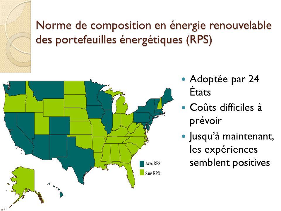 Norme de composition en énergie renouvelable des portefeuilles énergétiques (RPS) Adoptée par 24 États Coûts difficiles à prévoir Jusquà maintenant, les expériences semblent positives