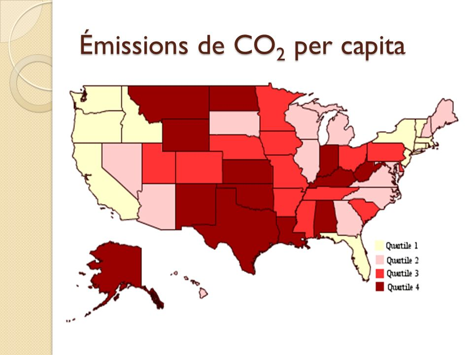 Émissions de CO 2 per capita