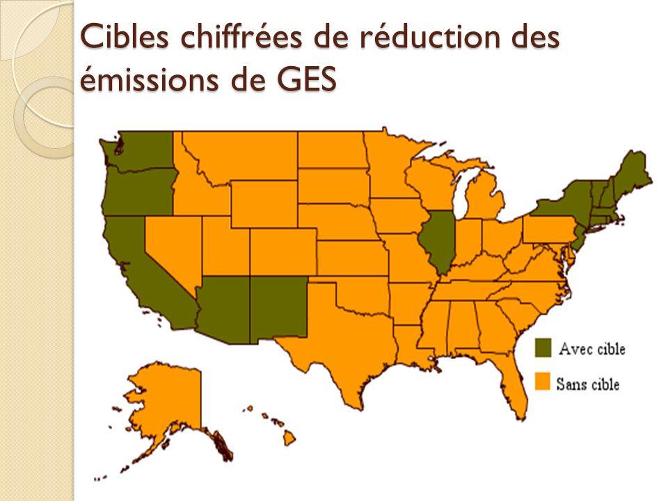 Cibles chiffrées de réduction des émissions de GES