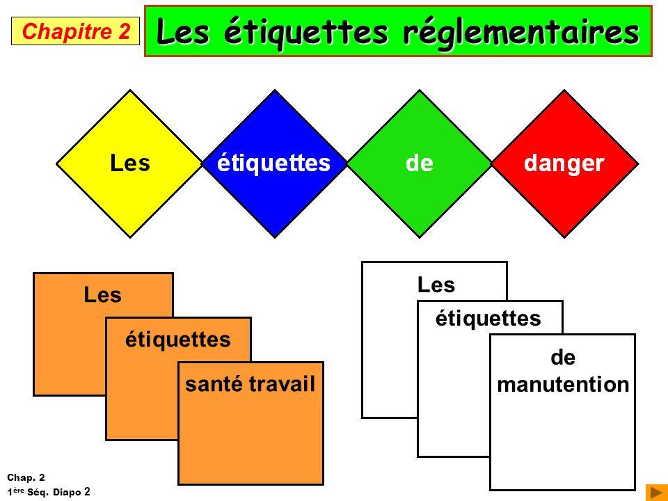 Etiquetage des colis Etiquette(s) de danger transport Peroxyde dhydrogène (Eau oxygénée) ……………………………..