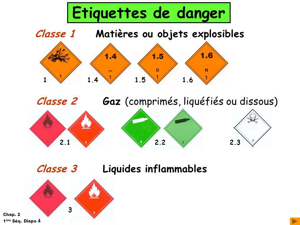 Etiquettes de danger Classe 1 Classe 2 Matières ou objets explosibles Gaz (comprimés, liquéfiés ou dissous) 2.12.22.3 11.41.51.6 Classe 3Liquides infl