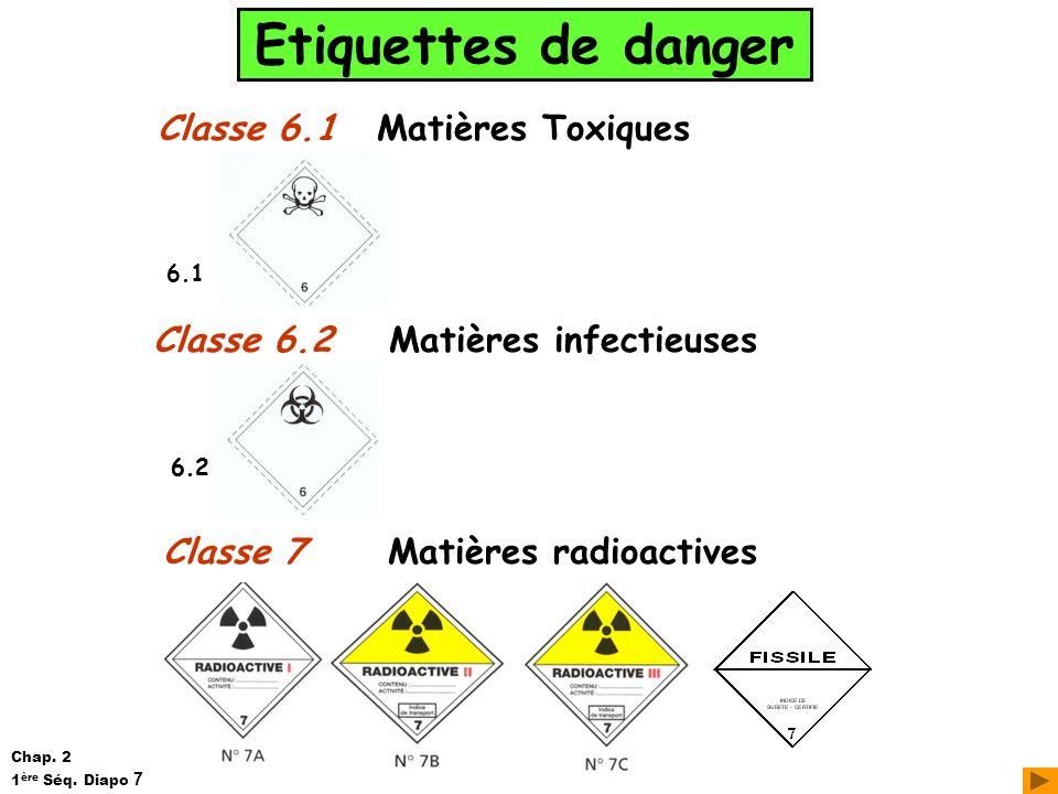 Etiquettes de danger Classe 6.1 Classe 6.2 Matières Toxiques Matières infectieuses 6.1 Classe 7Matières radioactives Chap. 2 1 ère Séq. Diapo 7 6.2