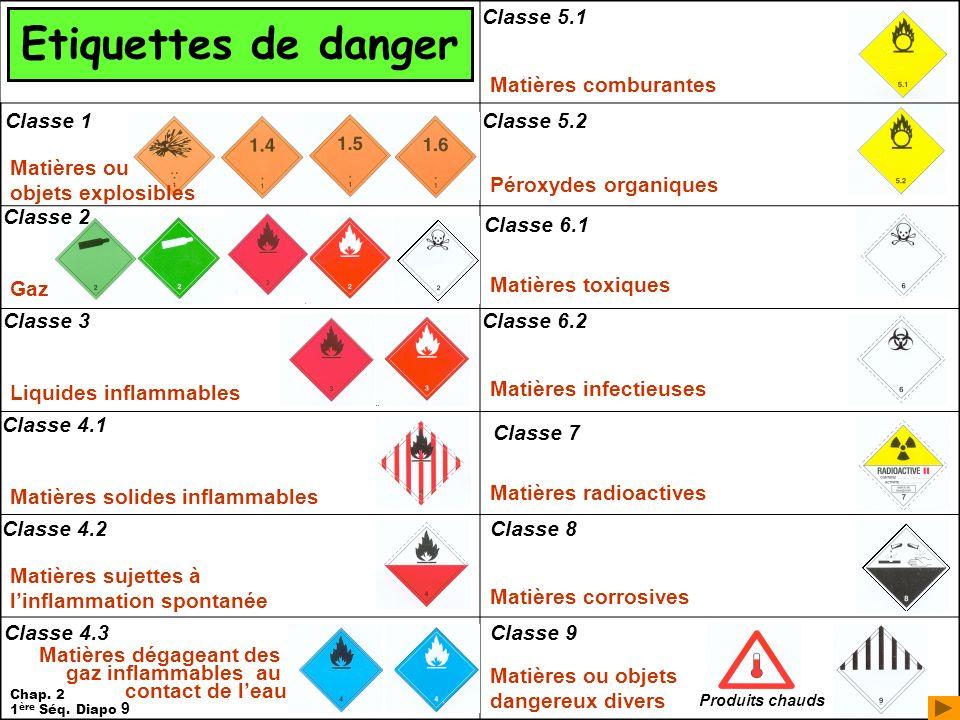 Etiquettes de manutention Un modèle peut être imposé sur certains colis.