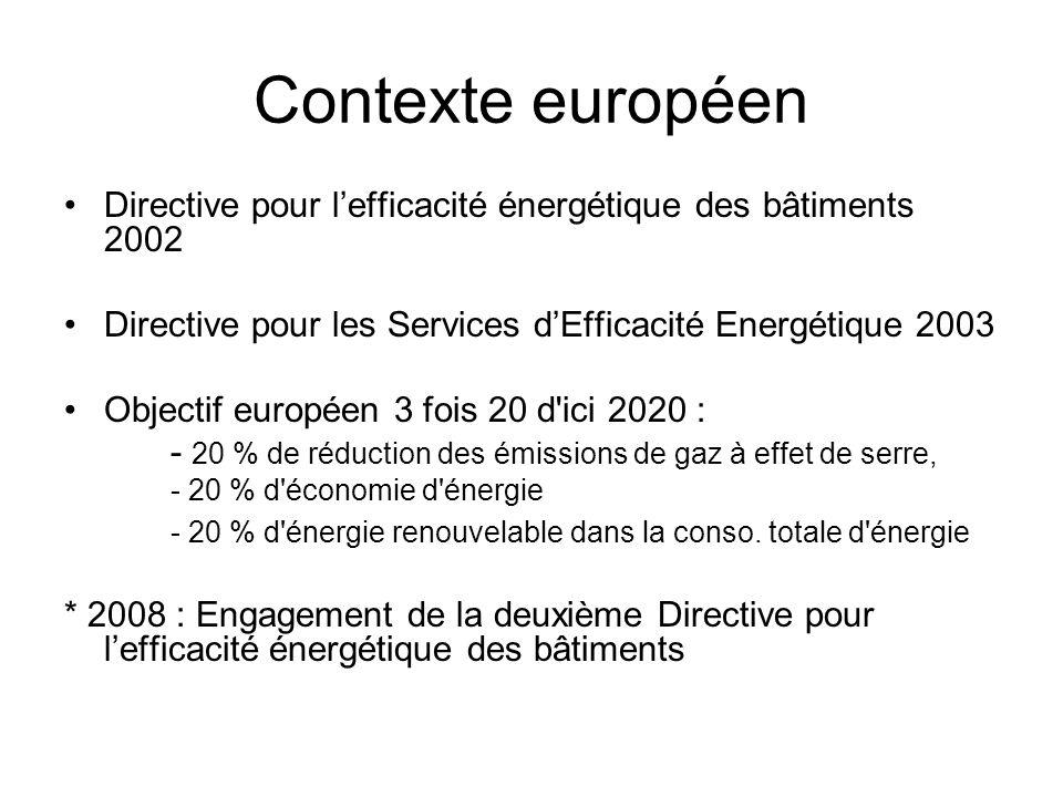 Contexte européen Directive pour lefficacité énergétique des bâtiments 2002 Directive pour les Services dEfficacité Energétique 2003 Objectif européen 3 fois 20 d ici 2020 : - 20 % de réduction des émissions de gaz à effet de serre, - 20 % d économie d énergie - 20 % d énergie renouvelable dans la conso.