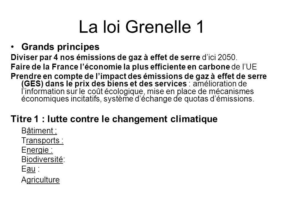 La loi Grenelle 1 Grands principes Diviser par 4 nos émissions de gaz à effet de serre dici 2050. Faire de la France léconomie la plus efficiente en c