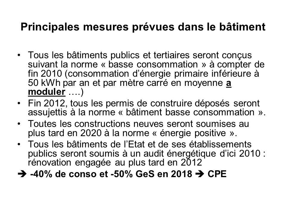 Principales mesures prévues dans le bâtiment Tous les bâtiments publics et tertiaires seront conçus suivant la norme « basse consommation » à compter