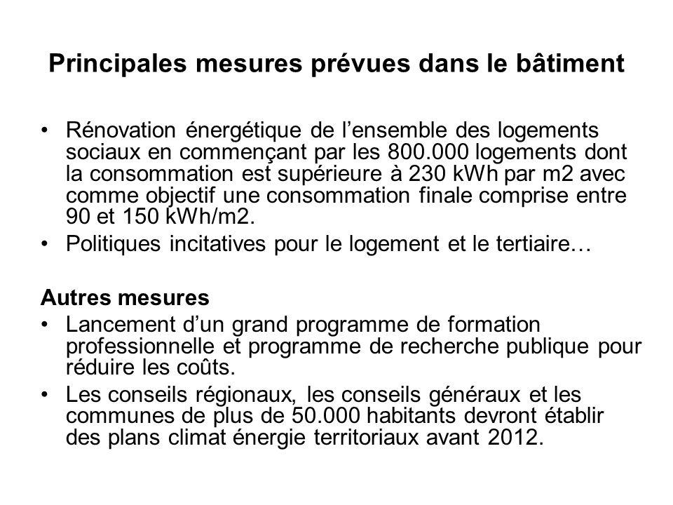 Rénovation énergétique de lensemble des logements sociaux en commençant par les 800.000 logements dont la consommation est supérieure à 230 kWh par m2 avec comme objectif une consommation finale comprise entre 90 et 150 kWh/m2.