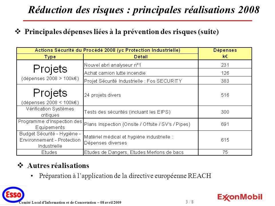 3 / 8 Comité Local dInformation et de Concertation – 08 avril 2009 Réduction des risques : principales réalisations 2008 Principales dépenses liées à la prévention des risques (suite) Autres réalisations Préparation à lapplication de la directive européenne REACH