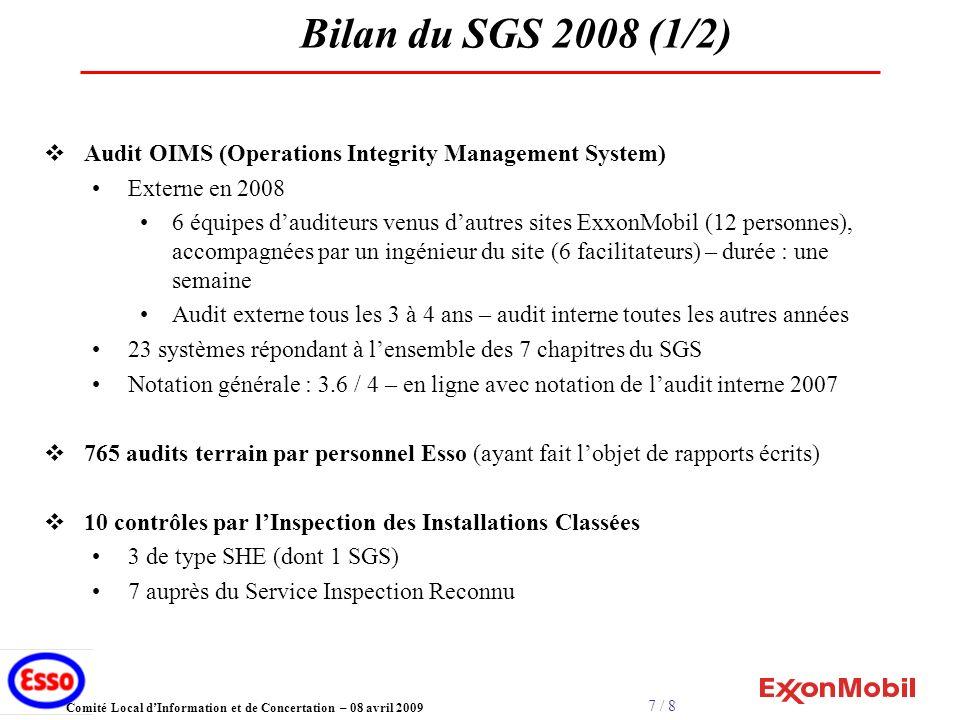 7 / 8 Comité Local dInformation et de Concertation – 08 avril 2009 Bilan du SGS 2008 (1/2) Audit OIMS (Operations Integrity Management System) Externe en 2008 6 équipes dauditeurs venus dautres sites ExxonMobil (12 personnes), accompagnées par un ingénieur du site (6 facilitateurs) – durée : une semaine Audit externe tous les 3 à 4 ans – audit interne toutes les autres années 23 systèmes répondant à lensemble des 7 chapitres du SGS Notation générale : 3.6 / 4 – en ligne avec notation de laudit interne 2007 765 audits terrain par personnel Esso (ayant fait lobjet de rapports écrits) 10 contrôles par lInspection des Installations Classées 3 de type SHE (dont 1 SGS) 7 auprès du Service Inspection Reconnu