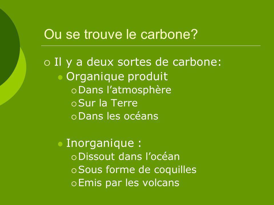 Ou se trouve le carbone.