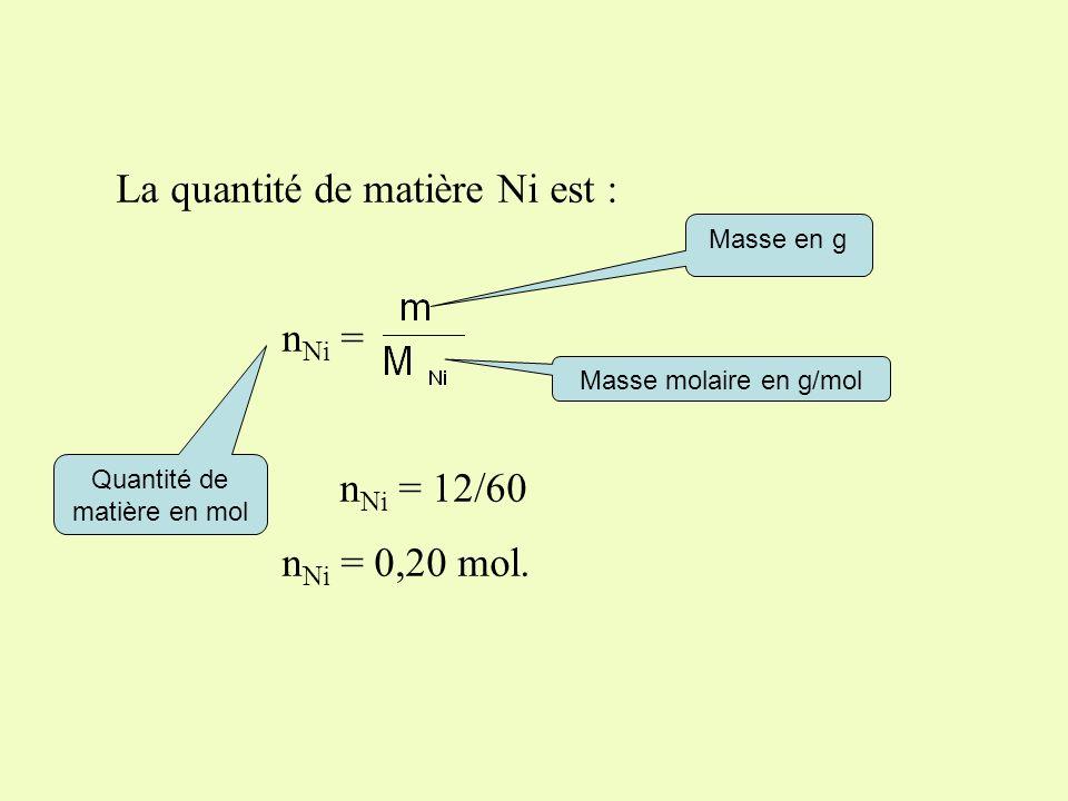 La masse molaire atomique du nickel Ni est voisine de 60 g/mol. Quelle quantité de matière Ni est contenue dans 12 g de nickel?