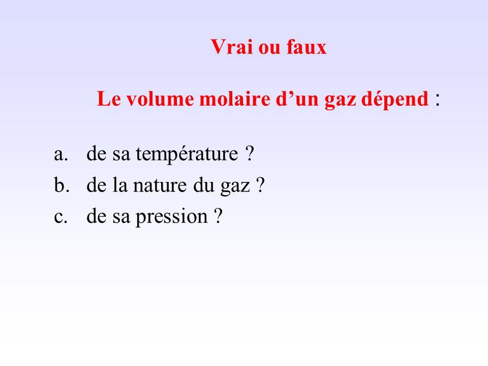 Le volume molaire est ? Le volume molaire est le volume occupé par une mole de gaz. Il sexprime en ? Il sexprime en L.mol -1.