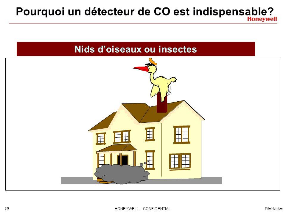 10HONEYWELL - CONFIDENTIAL File Number Pourquoi un détecteur de CO est indispensable? Nids doiseaux ou insectes
