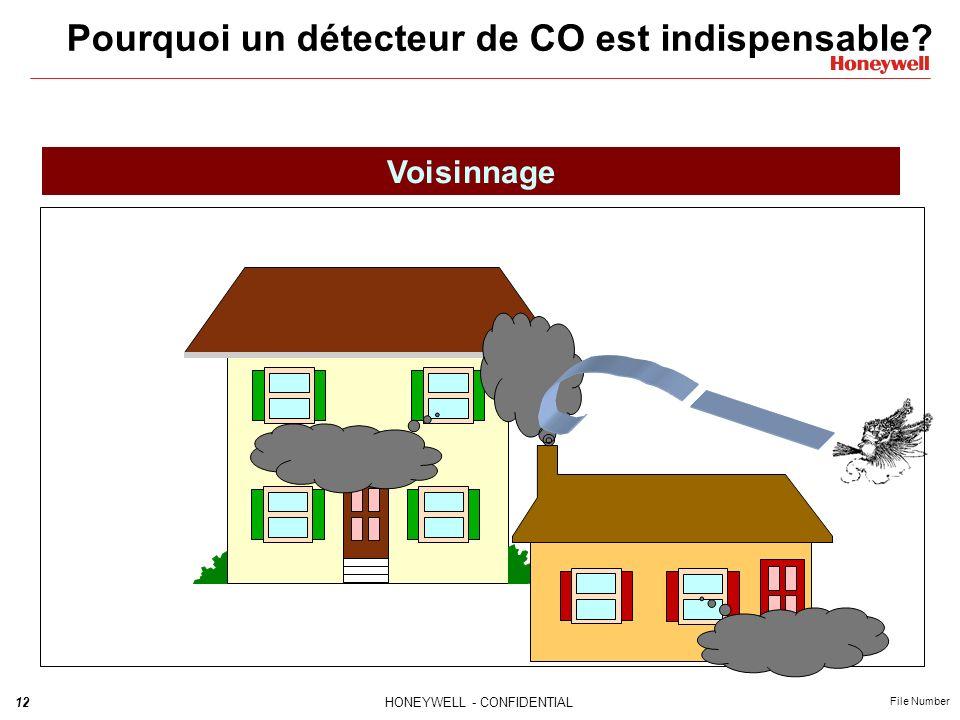 12HONEYWELL - CONFIDENTIAL File Number Pourquoi un détecteur de CO est indispensable? Voisinnage