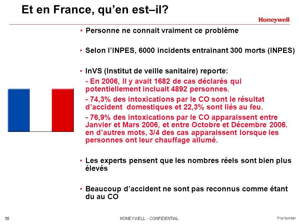 15HONEYWELL - CONFIDENTIAL File Number Et en France, quen est–il? Personne ne connait vraiment ce problème Selon lINPES, 6000 incidents entrainant 300