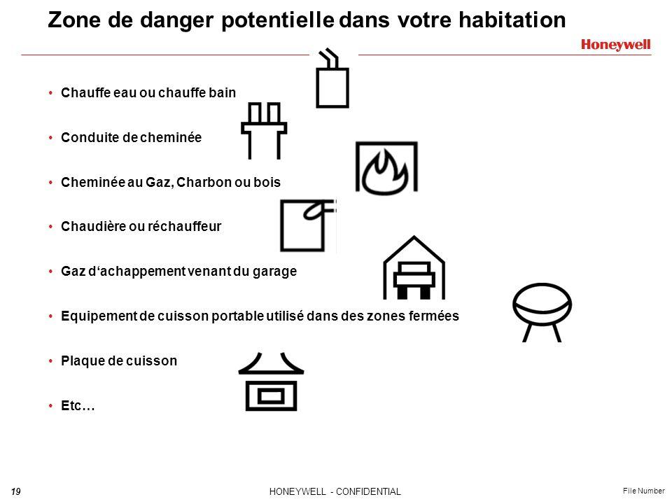 19HONEYWELL - CONFIDENTIAL File Number Zone de danger potentielle dans votre habitation Chauffe eau ou chauffe bain Conduite de cheminée Cheminée au G