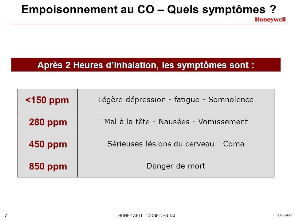 7HONEYWELL - CONFIDENTIAL File Number Empoisonnement au CO – Quels symptômes ? Après 2 Heures dInhalation, les symptômes sont : 280 ppm <150 ppm 450 p