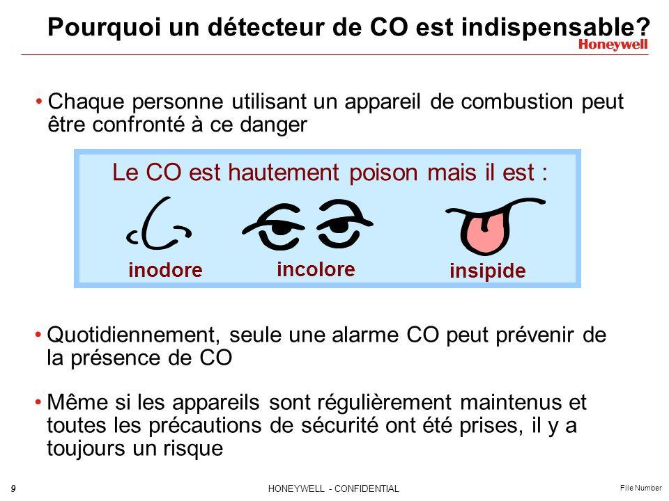 9HONEYWELL - CONFIDENTIAL File Number Pourquoi un détecteur de CO est indispensable? Chaque personne utilisant un appareil de combustion peut être con