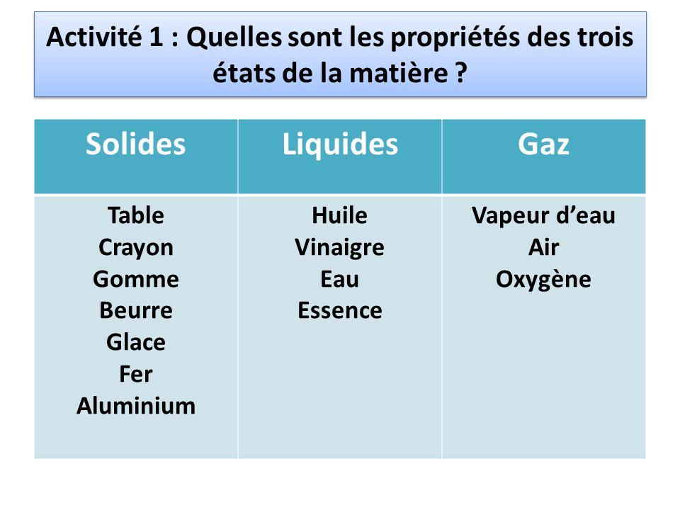 Activité 1 : Quelles sont les propriétés des trois états de la matière ? SolidesLiquidesGaz Table Crayon Gomme Beurre Glace Fer Aluminium Huile Vinaig